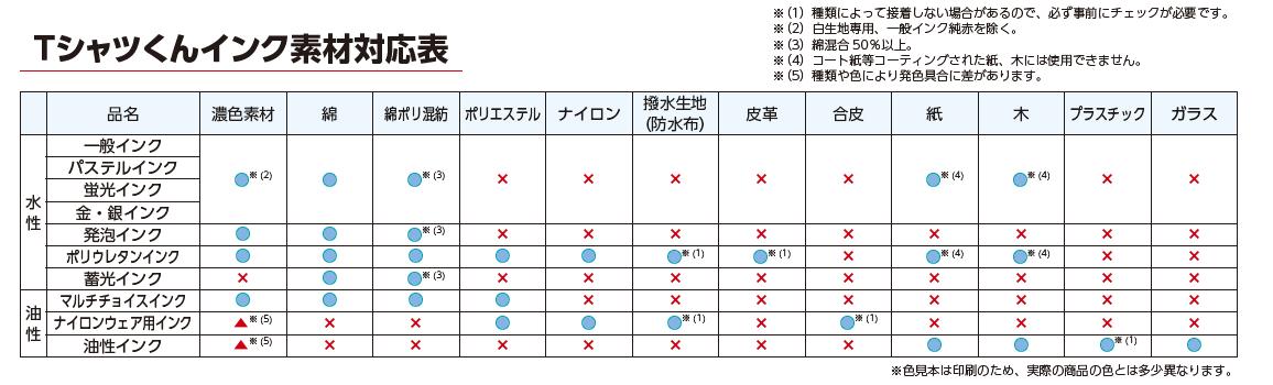 インク素材対応表